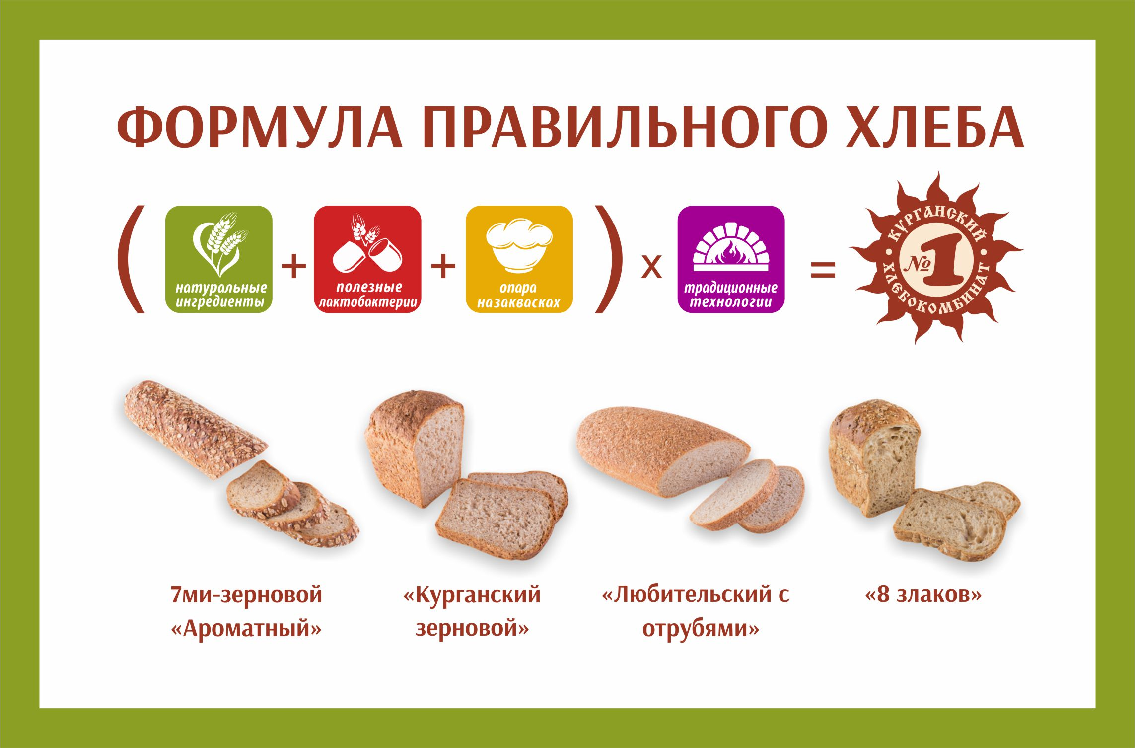 технологическая схема ржано-пшеничного хлеба